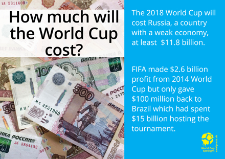 2018 World Cup Posters and Quiz